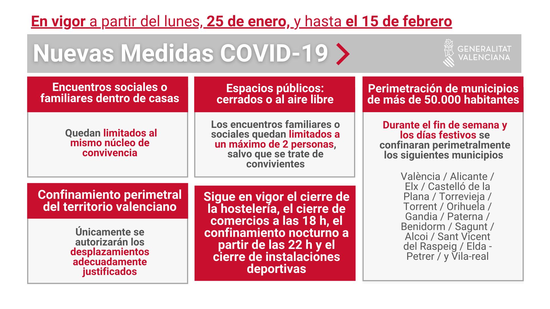 Nuevas medidas Covid-19 Comunidad Valenciana Sanchis asesores